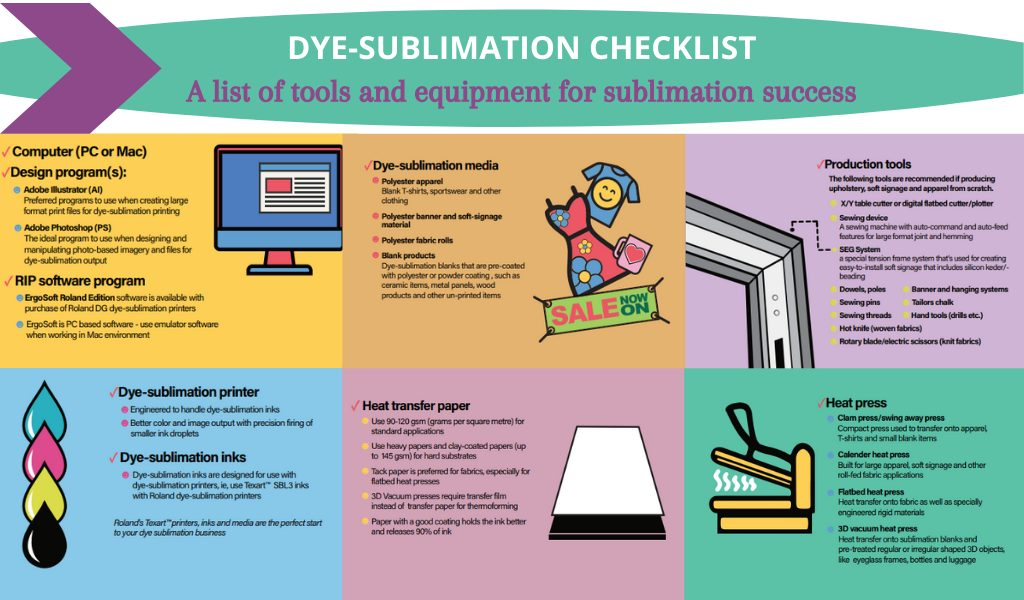 Best Sublimation Printers - Buyer's Guide